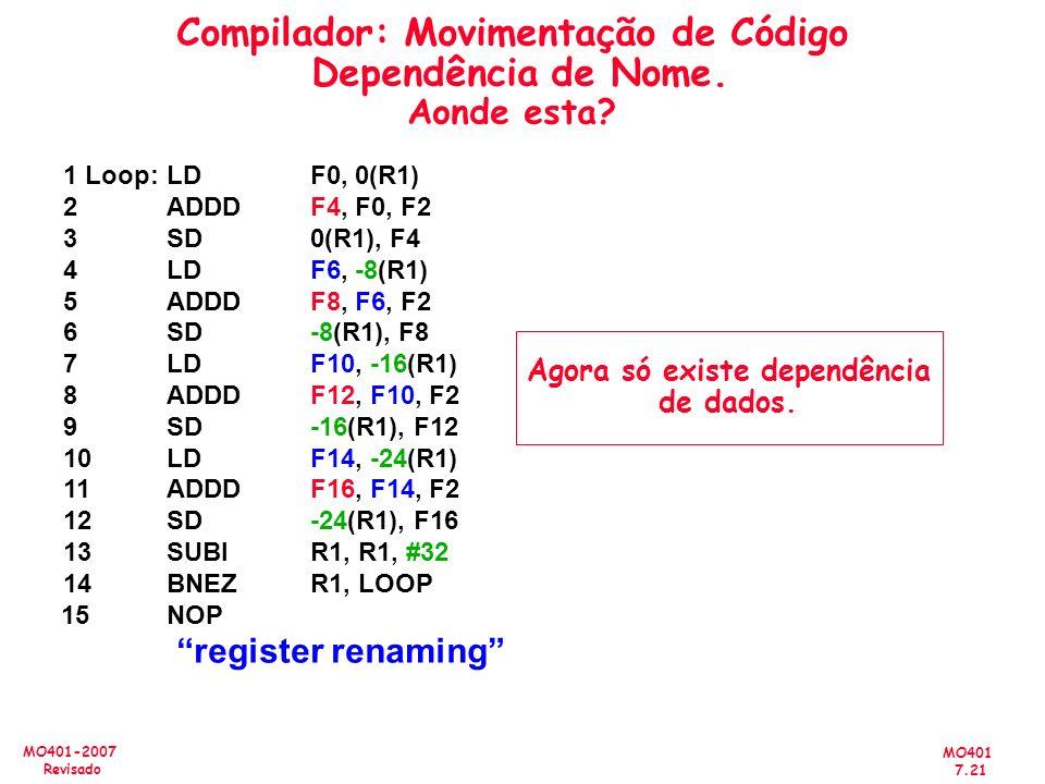 Compilador: Movimentação de Código Dependência de Nome. Aonde esta