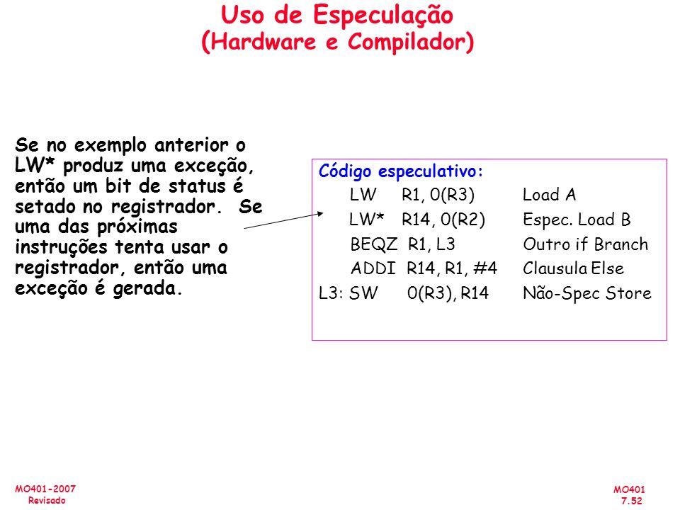 Uso de Especulação (Hardware e Compilador)
