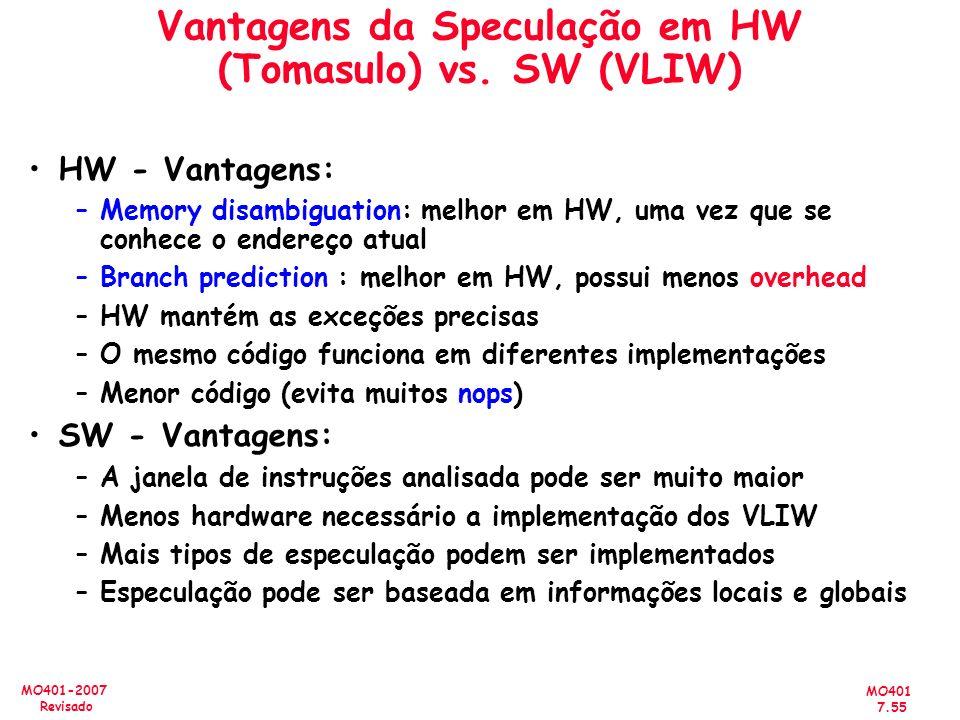 Vantagens da Speculação em HW (Tomasulo) vs. SW (VLIW)