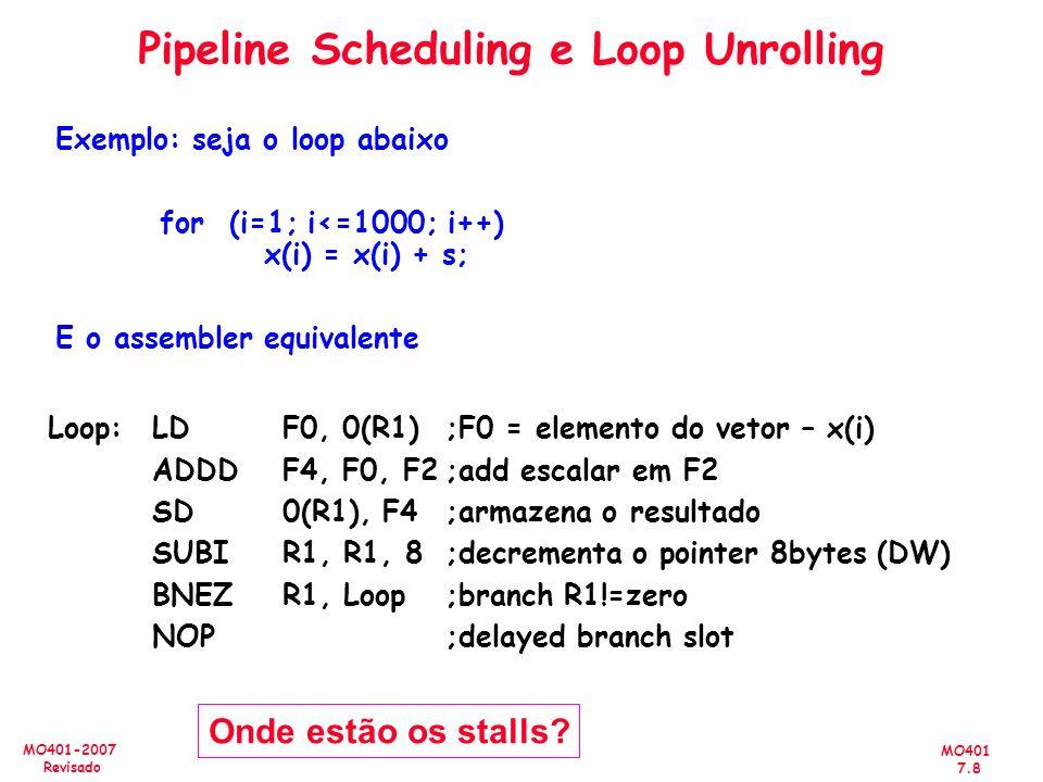 Pipeline Scheduling e Loop Unrolling