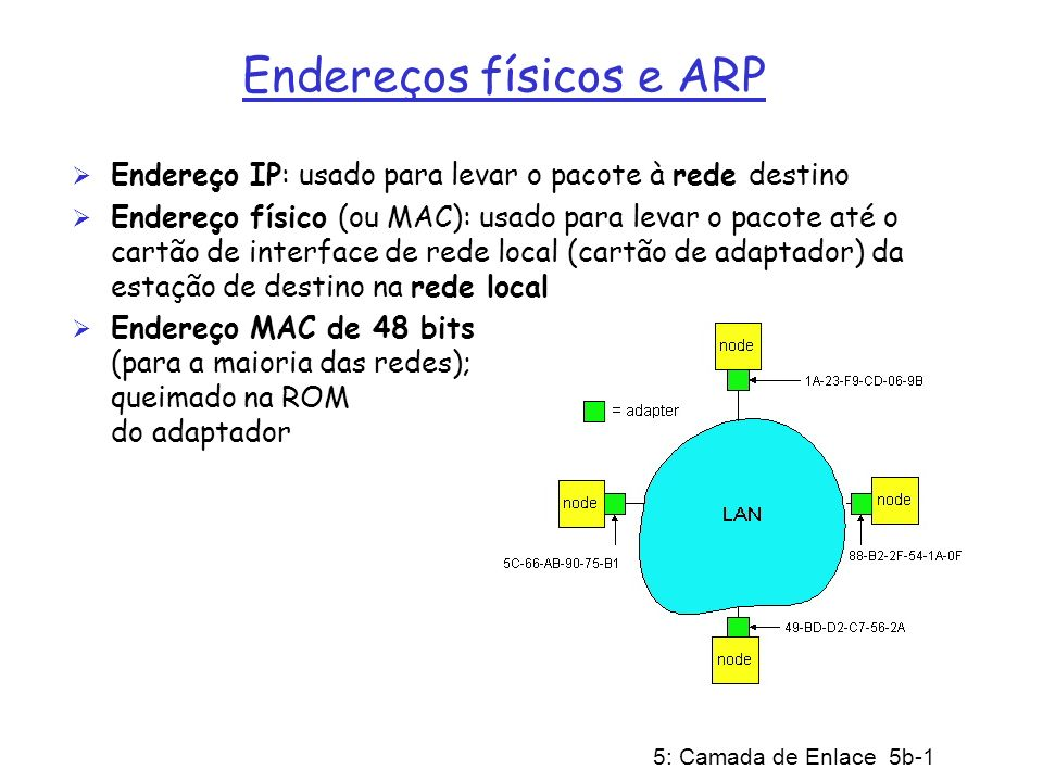 Endereços físicos e ARP