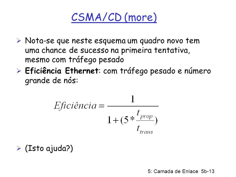 CSMA/CD (more) Nota-se que neste esquema um quadro novo tem uma chance de sucesso na primeira tentativa, mesmo com tráfego pesado.