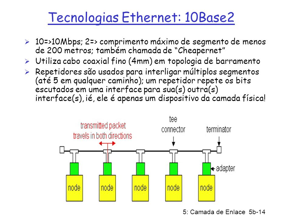 Tecnologias Ethernet: 10Base2