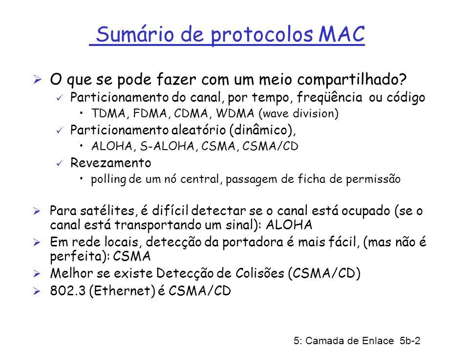 Sumário de protocolos MAC