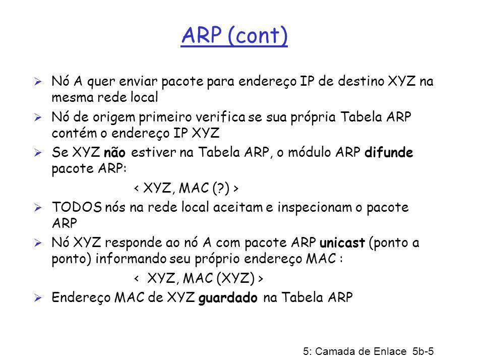 ARP (cont) Nó A quer enviar pacote para endereço IP de destino XYZ na mesma rede local.