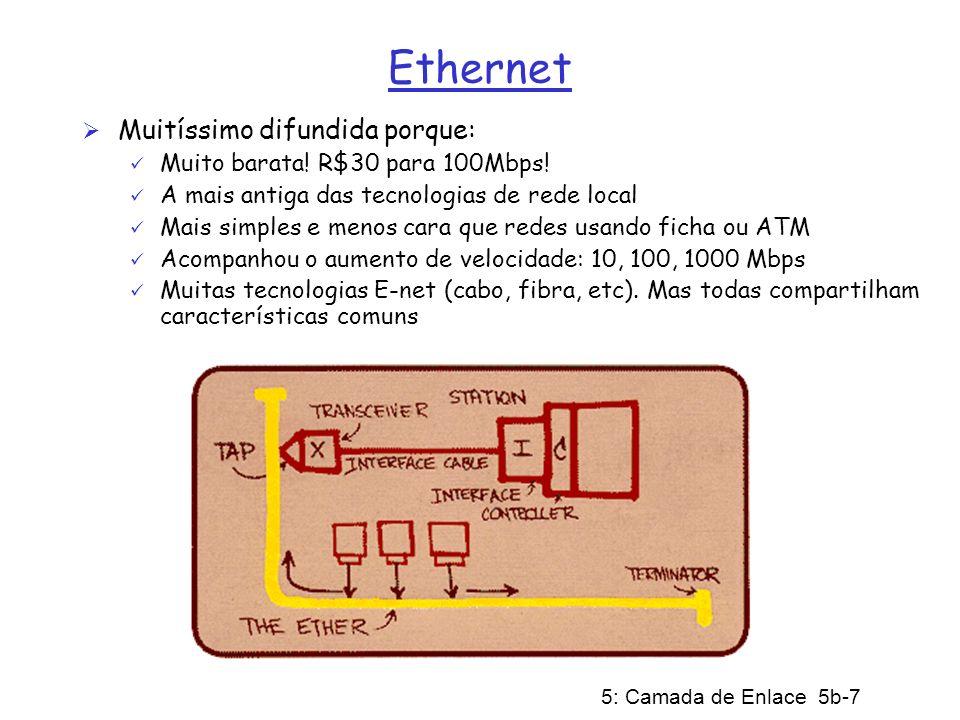 Ethernet Muitíssimo difundida porque: Muito barata! R$30 para 100Mbps!
