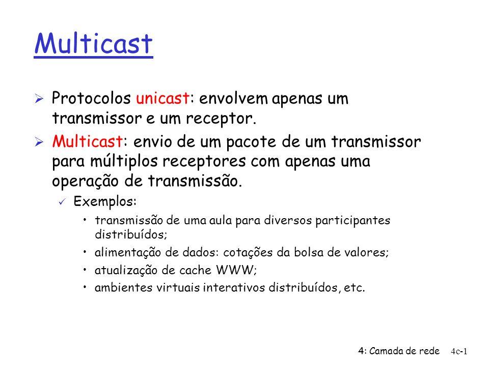 Multicast Protocolos unicast: envolvem apenas um transmissor e um receptor.