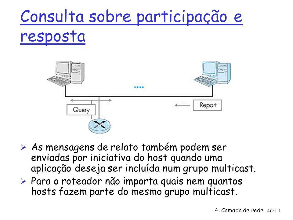 Consulta sobre participação e resposta