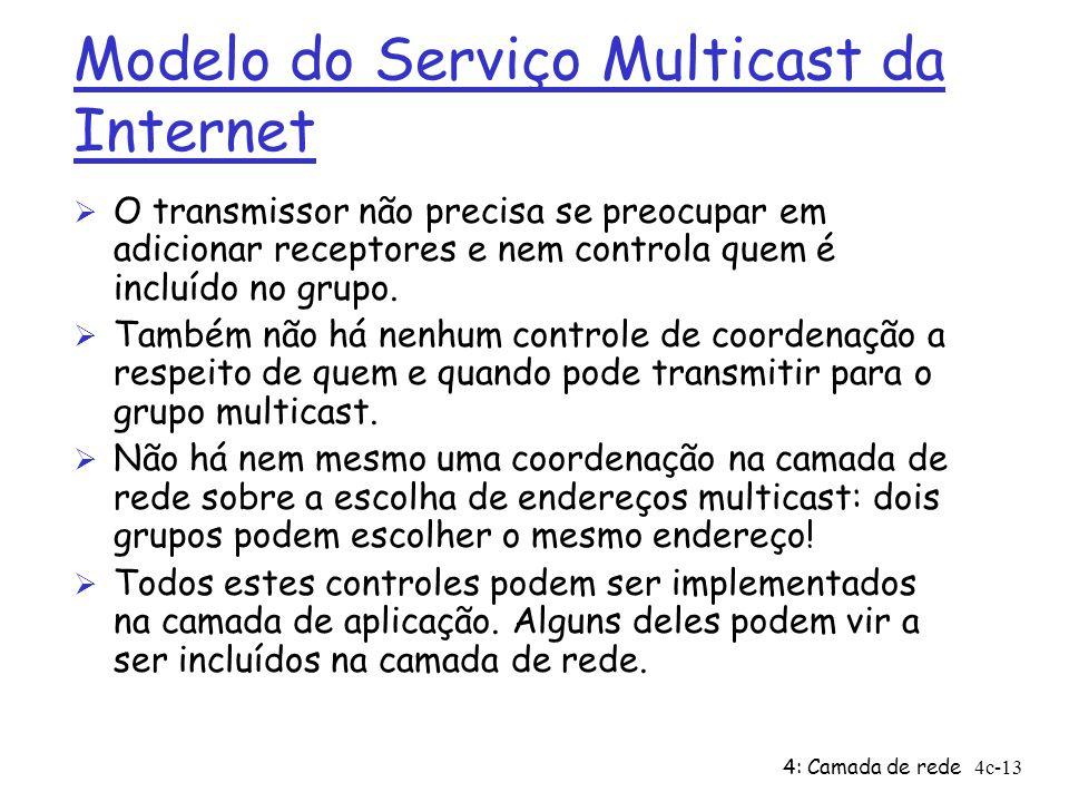 Modelo do Serviço Multicast da Internet