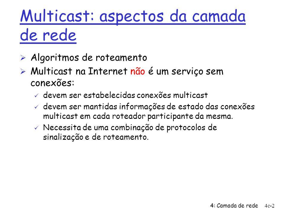 Multicast: aspectos da camada de rede