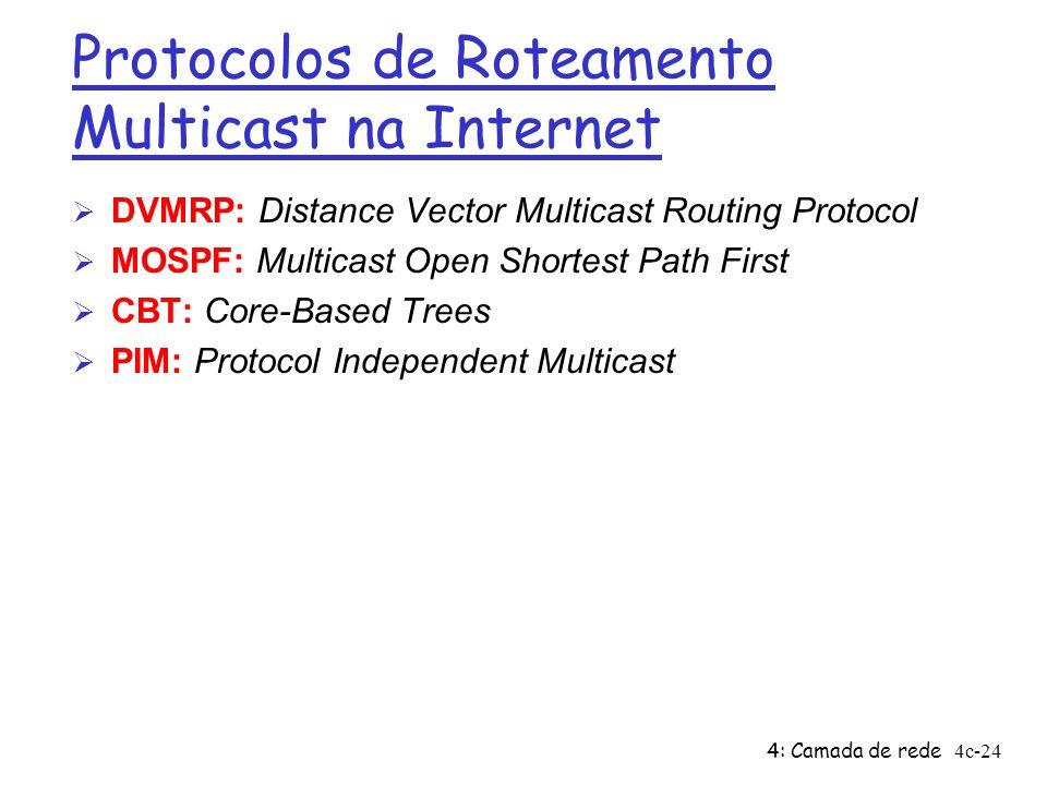 Protocolos de Roteamento Multicast na Internet