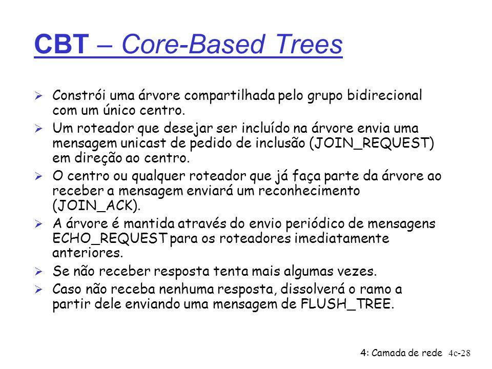 CBT – Core-Based Trees Constrói uma árvore compartilhada pelo grupo bidirecional com um único centro.
