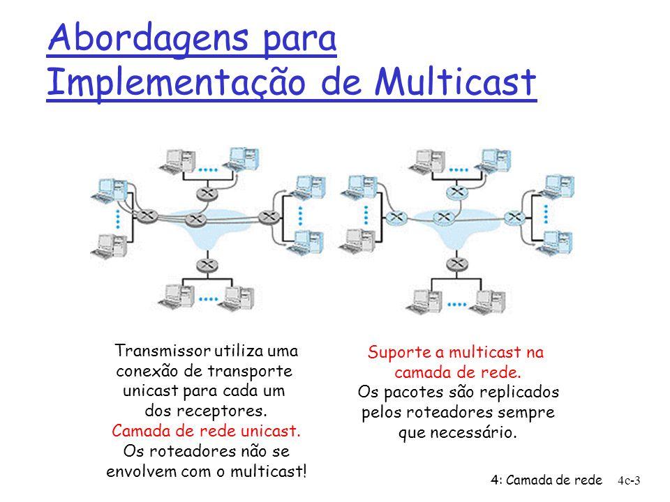 Abordagens para Implementação de Multicast