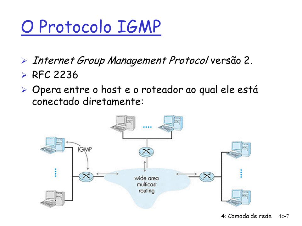 O Protocolo IGMP Internet Group Management Protocol versão 2. RFC 2236