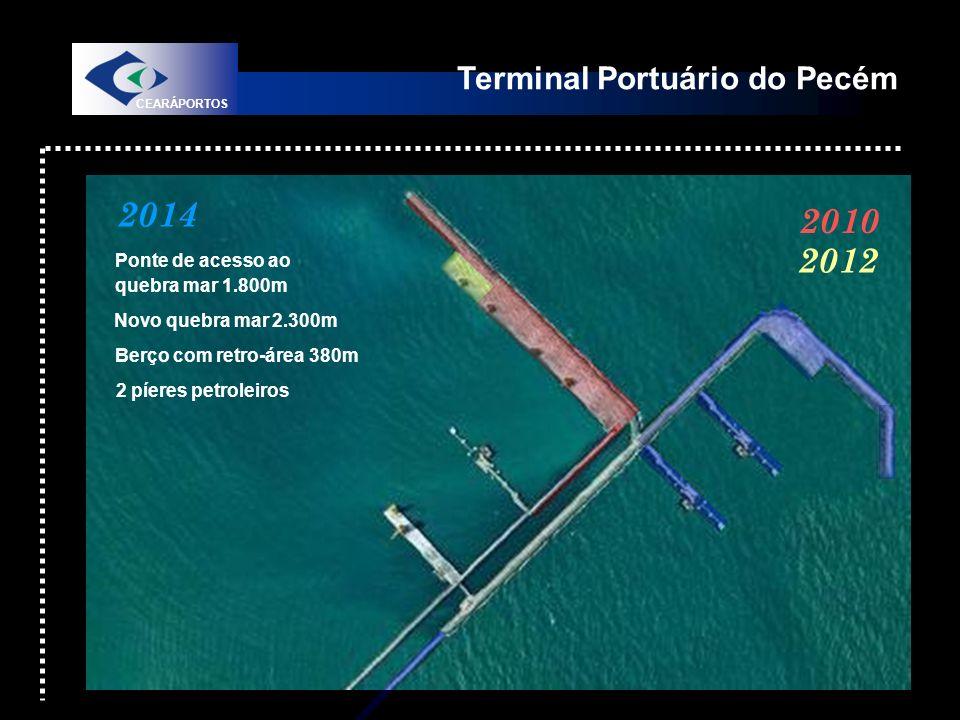 2014 2014 2010 2012 Terminal Portuário do Pecém Ponte de acesso ao