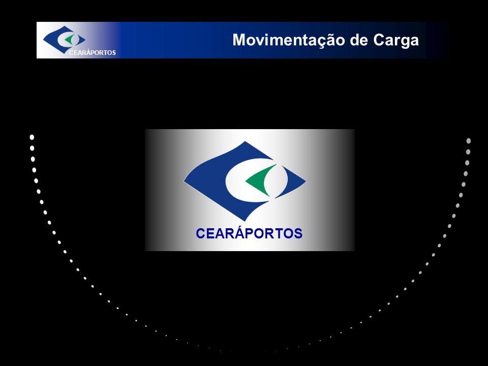 Movimentação de Carga CEARÁPORTOS CEARÁPORTOS