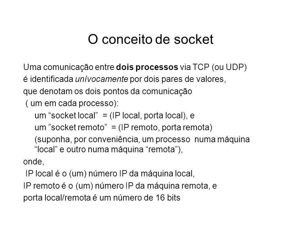 O conceito de socket Uma comunicação entre dois processos via TCP (ou UDP) é identificada unívocamente por dois pares de valores,