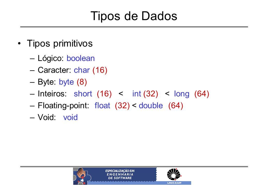 Tipos de Dados Tipos primitivos Lógico: boolean Caracter: char (16)