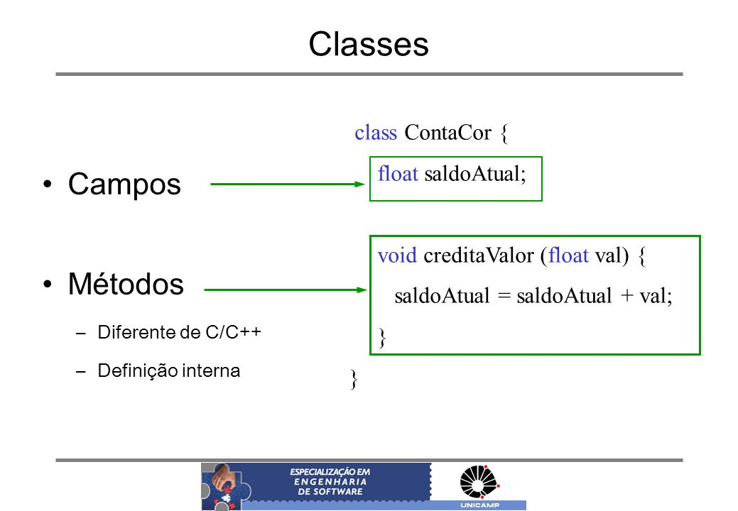 Classes Campos Métodos class ContaCor { float saldoAtual;