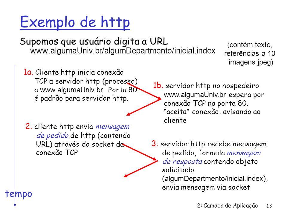 Exemplo de http Supomos que usuário digita a URL www.algumaUniv.br/algumDepartmento/inicial.index. (contém texto,