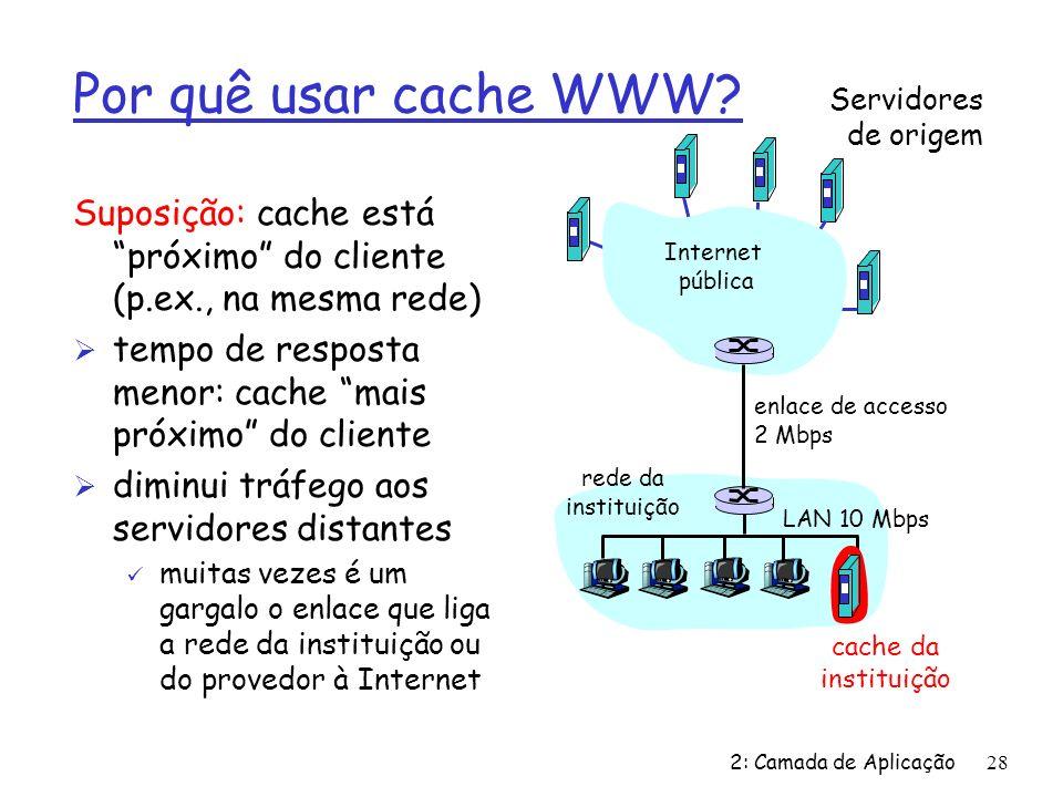 Por quê usar cache WWW Servidores de origem. Suposição: cache está próximo do cliente (p.ex., na mesma rede)