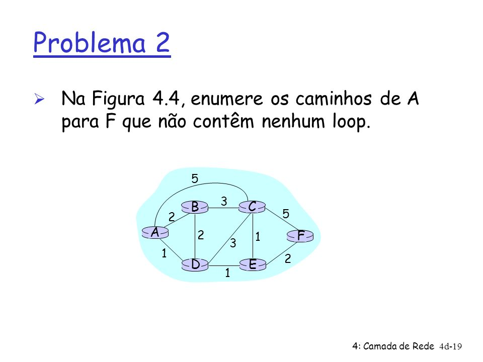 Problema 2 Na Figura 4.4, enumere os caminhos de A para F que não contêm nenhum loop. A. E. D. C.