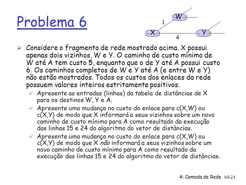 Problema 6 1. Y. X. W. 4.