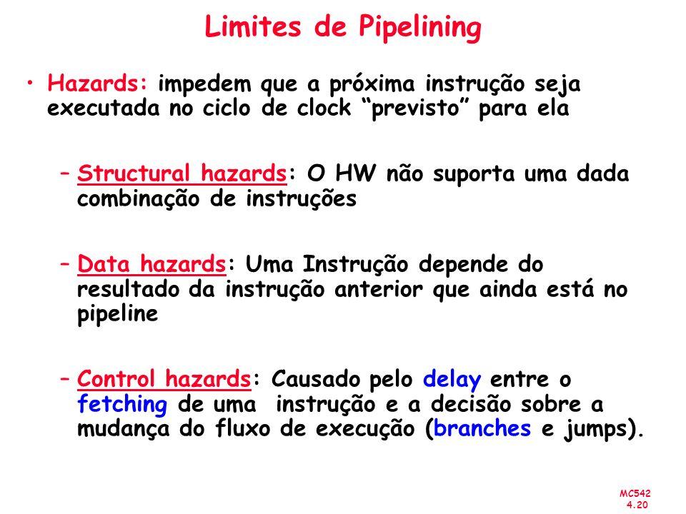 Limites de Pipelining Hazards: impedem que a próxima instrução seja executada no ciclo de clock previsto para ela.