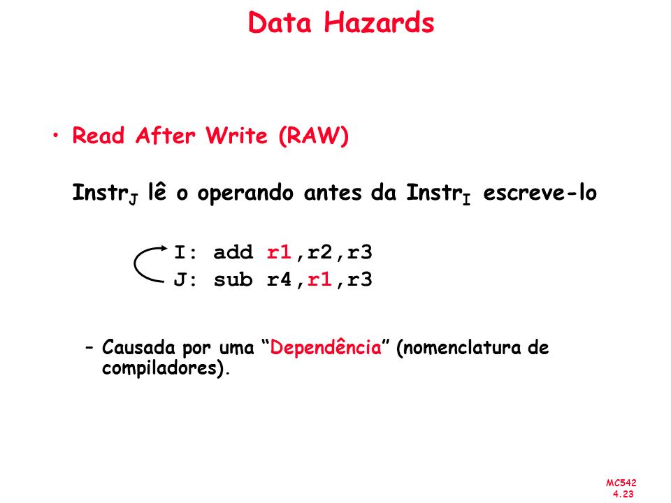 Data Hazards Read After Write (RAW)