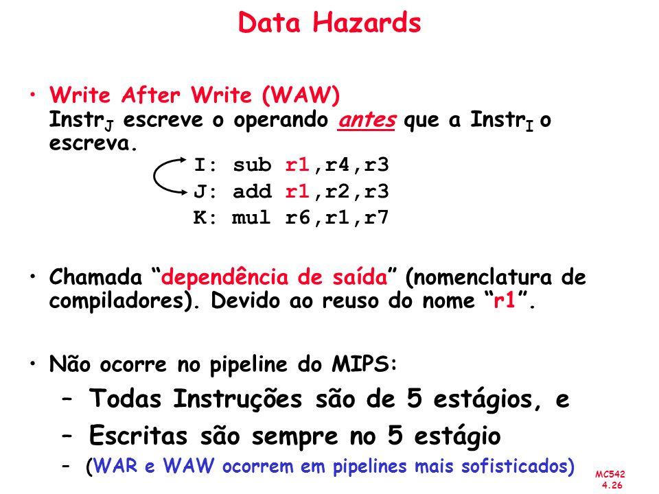 Data Hazards Todas Instruções são de 5 estágios, e