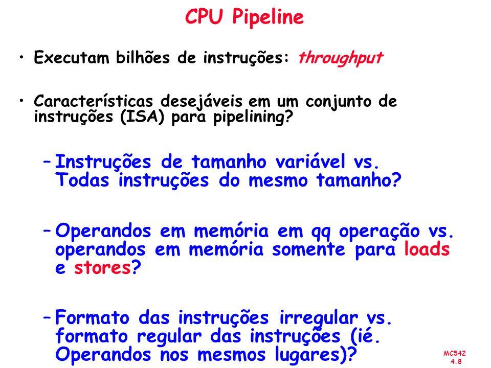 CPU Pipeline Executam bilhões de instruções: throughput. Características desejáveis em um conjunto de instruções (ISA) para pipelining