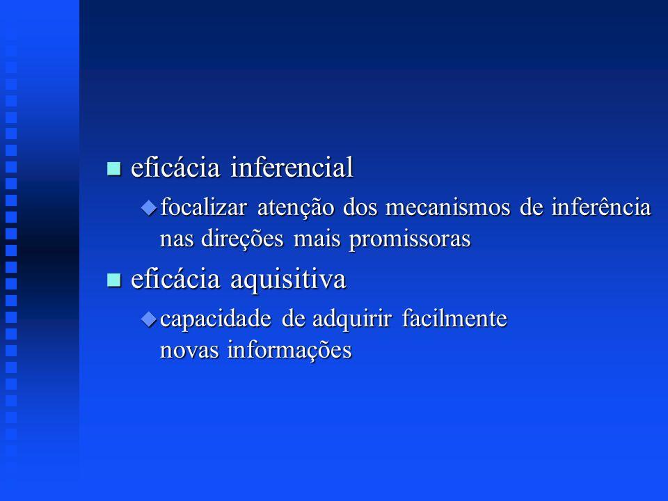 eficácia inferencial eficácia aquisitiva
