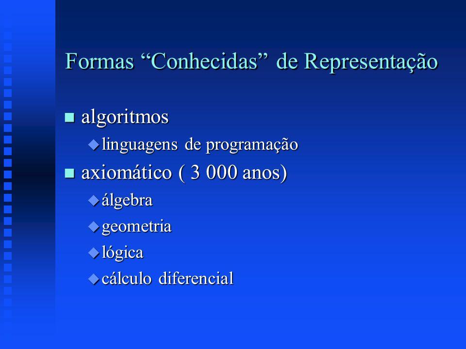 Formas Conhecidas de Representação