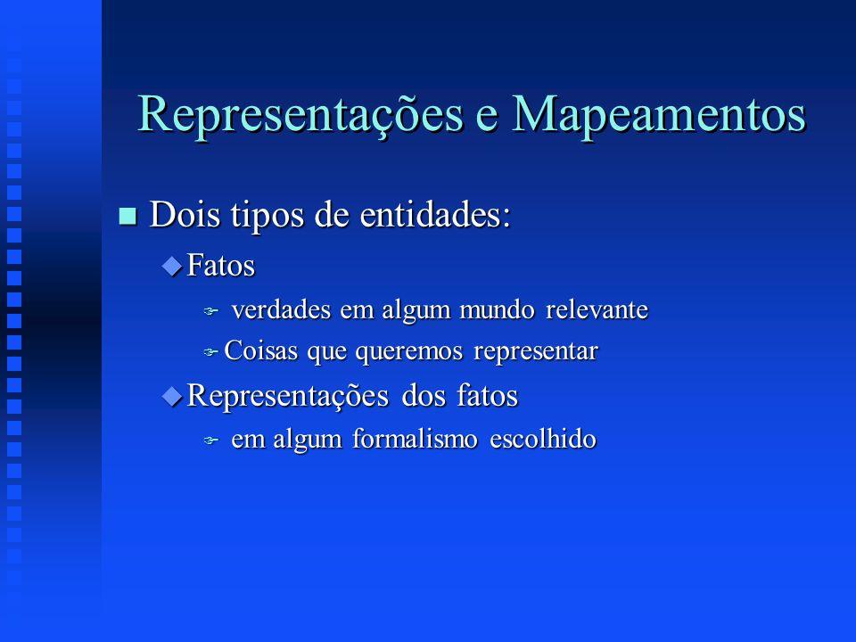 Representações e Mapeamentos