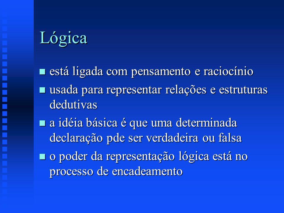 Lógica está ligada com pensamento e raciocínio