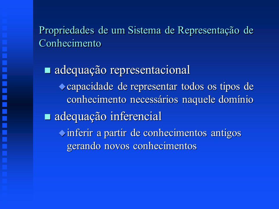 Propriedades de um Sistema de Representação de Conhecimento
