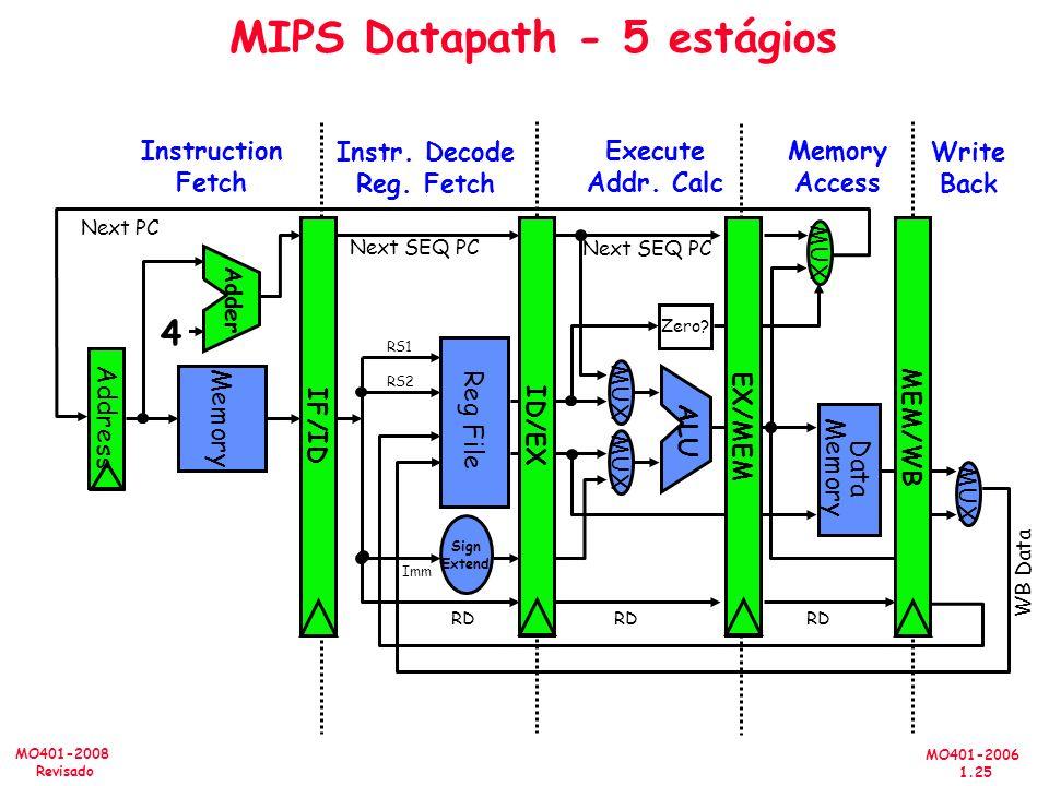 MIPS Datapath - 5 estágios