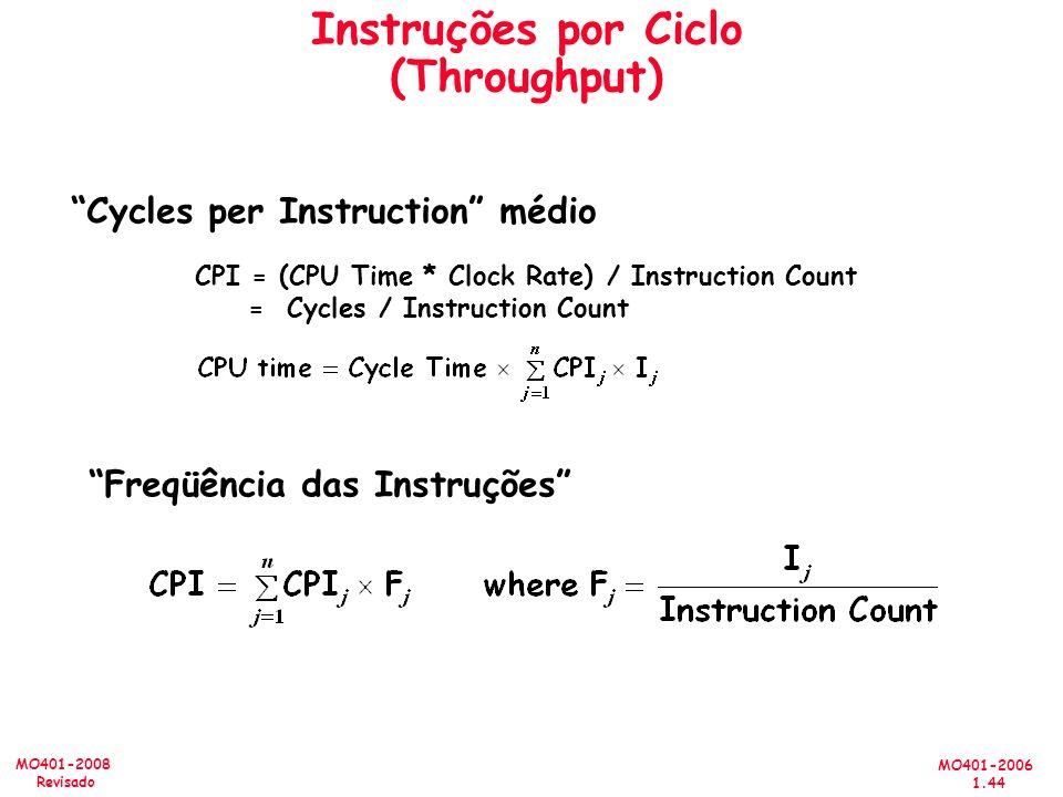 Instruções por Ciclo (Throughput)