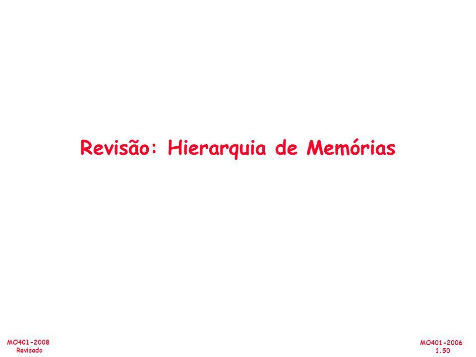 Revisão: Hierarquia de Memórias