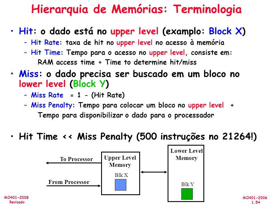 Hierarquia de Memórias: Terminologia