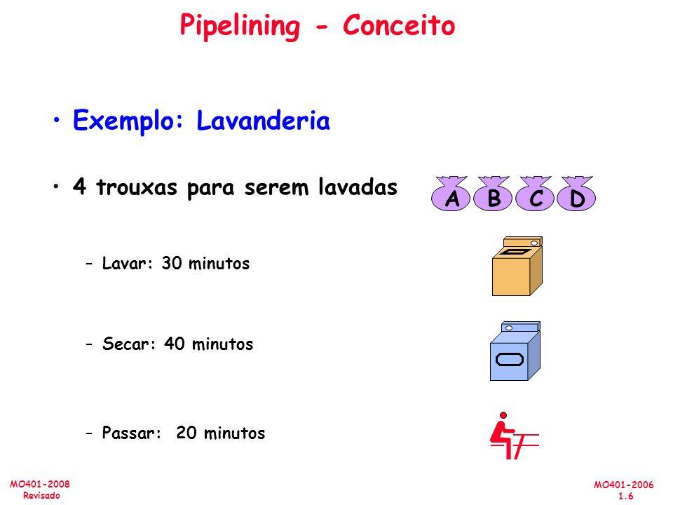 Pipelining - Conceito Exemplo: Lavanderia 4 trouxas para serem lavadas