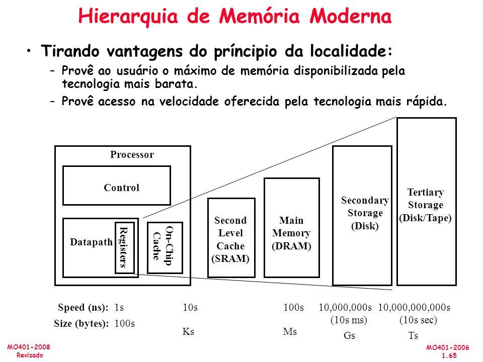 Hierarquia de Memória Moderna