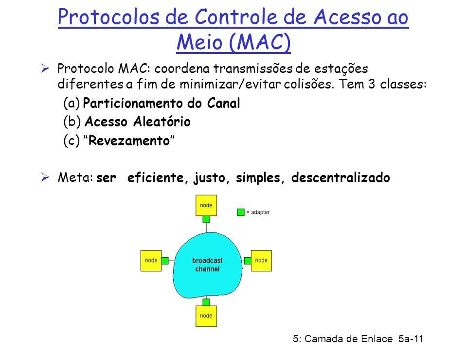 Protocolos de Controle de Acesso ao Meio (MAC)