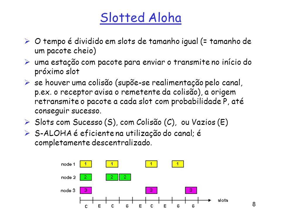 Slotted Aloha O tempo é dividido em slots de tamanho igual (= tamanho de um pacote cheio)