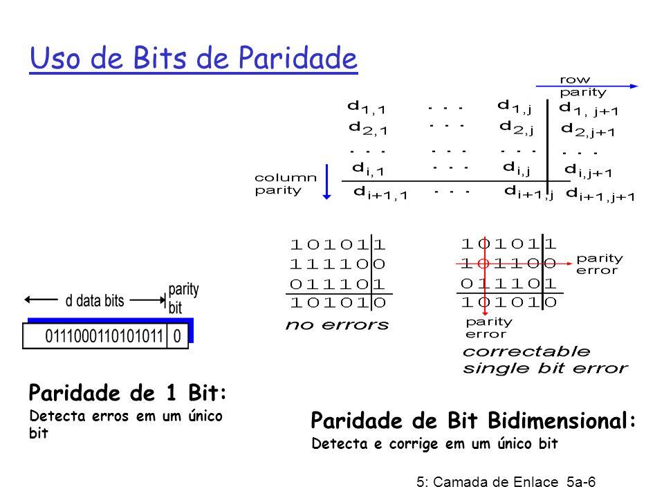 Uso de Bits de Paridade Paridade de 1 Bit: