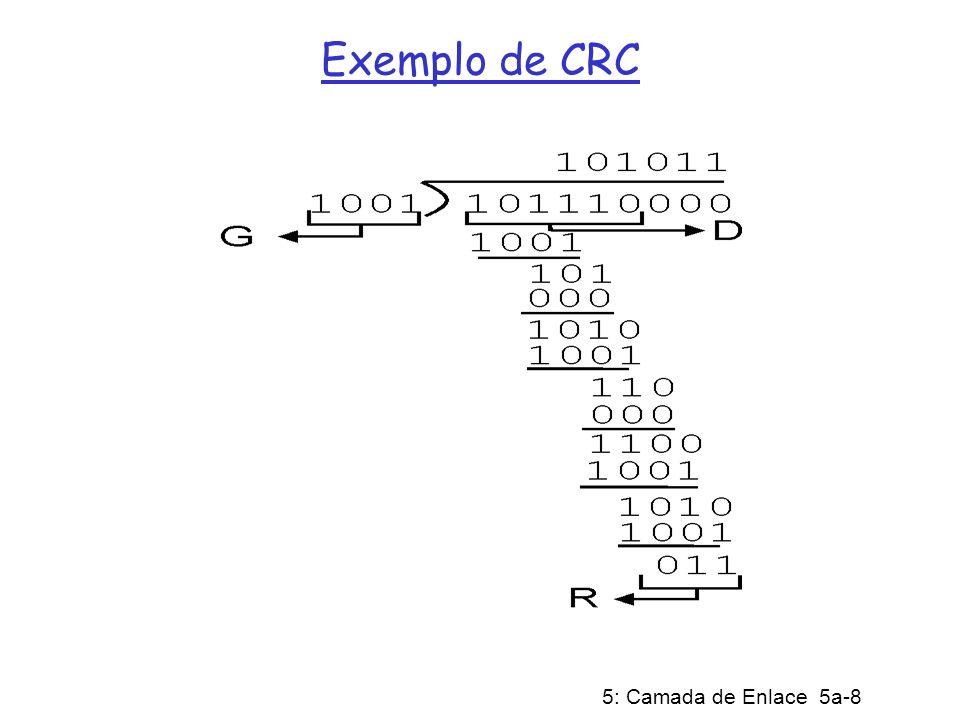 Exemplo de CRC