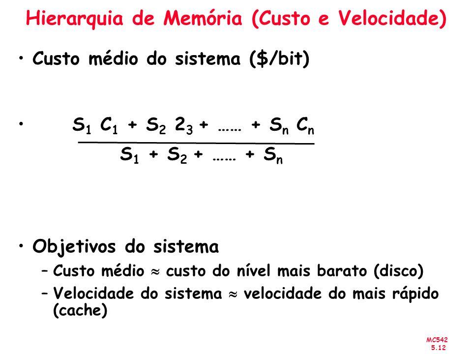 Hierarquia de Memória (Custo e Velocidade)