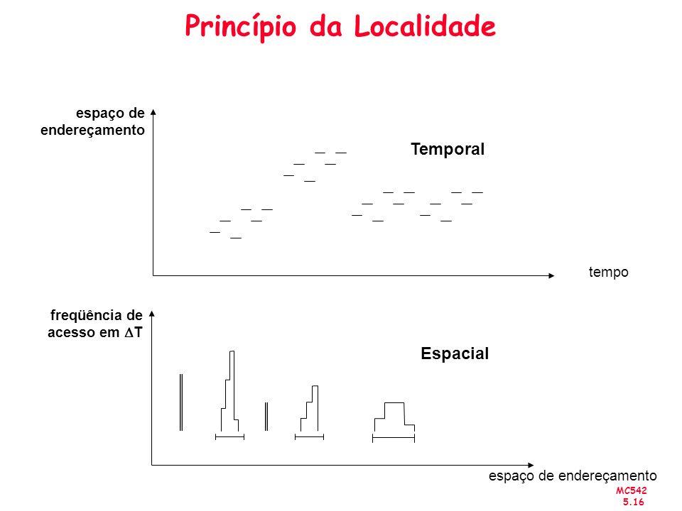 Princípio da Localidade