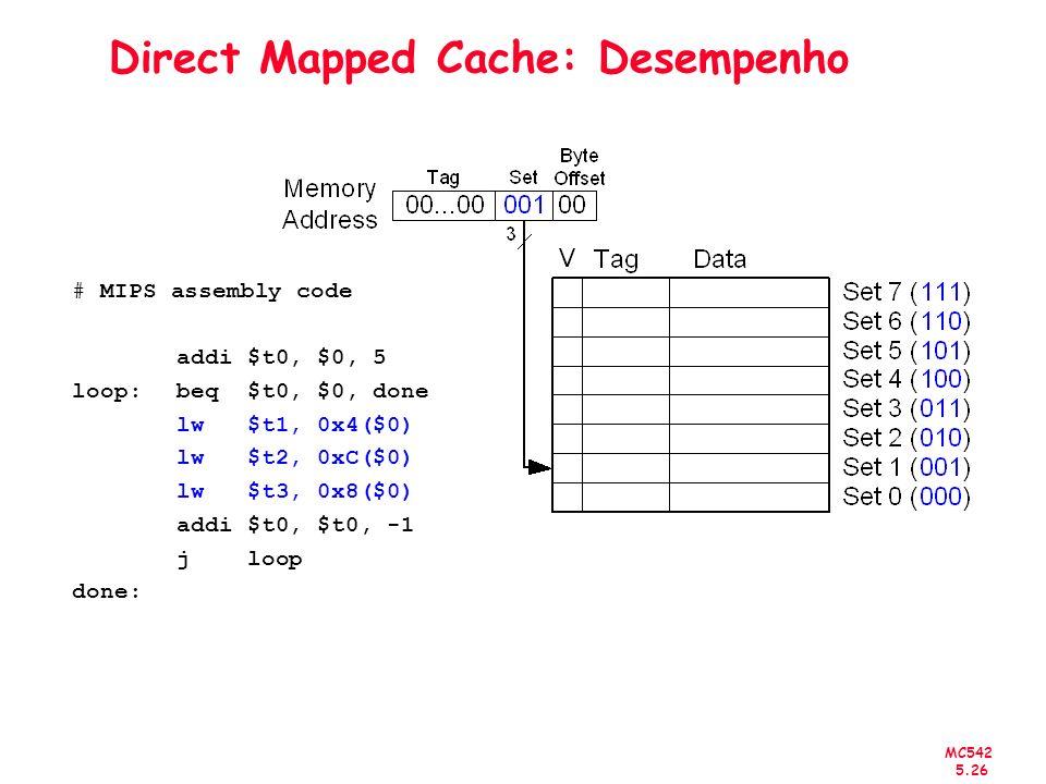 Direct Mapped Cache: Desempenho