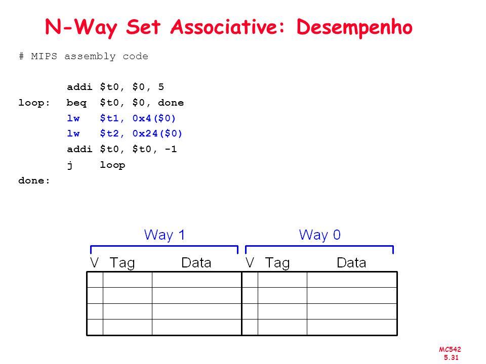 N-Way Set Associative: Desempenho